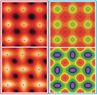 Direct observation of orbital ordering using scanning tunneling microscopy - Novel phenomena realized at the surface of matter -