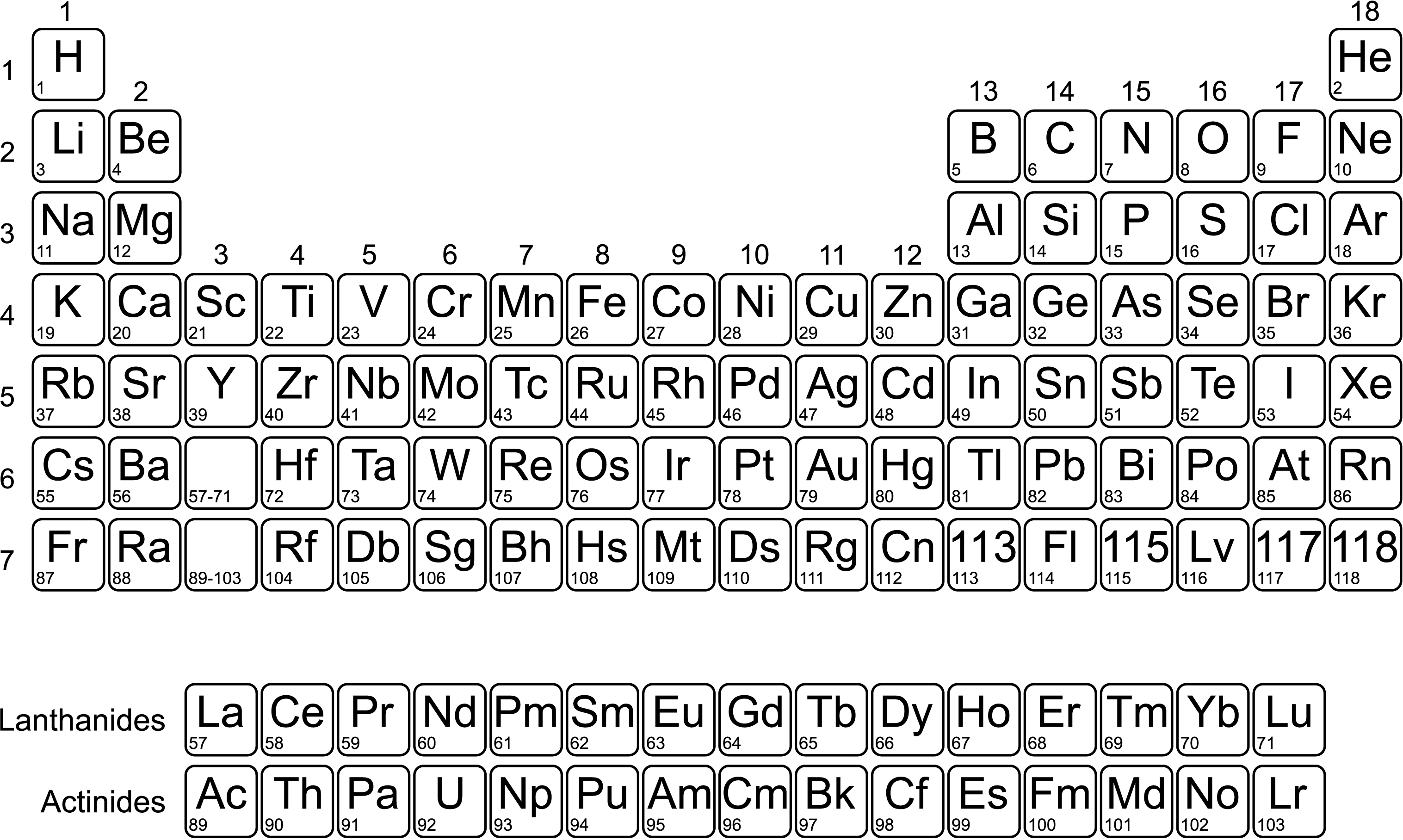 Recent achievement research group for superheavy elements 2 periodic table of the elements gamestrikefo Choice Image